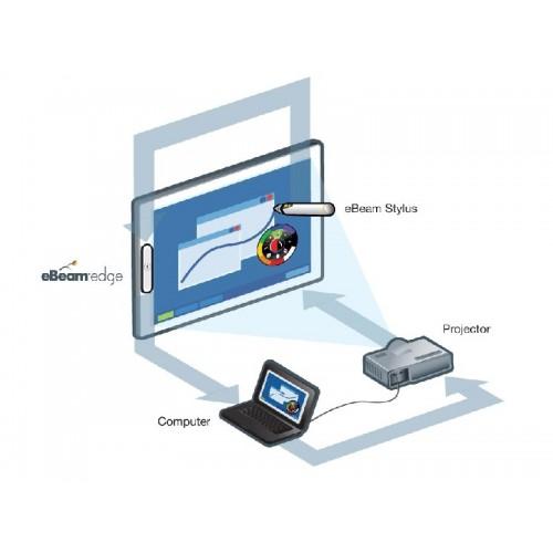 Moduł interaktywny eBeam EDGE - przystawka